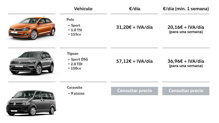 Rent a car en barcelona